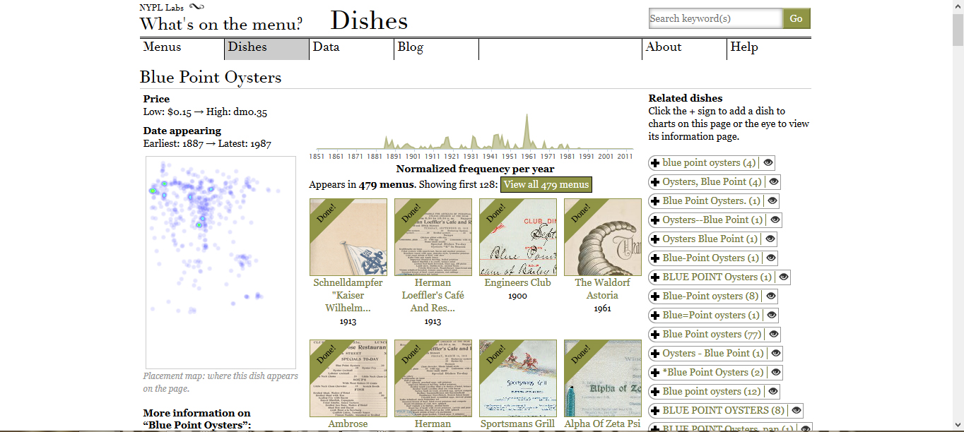 Figure 6. Individual dish page.