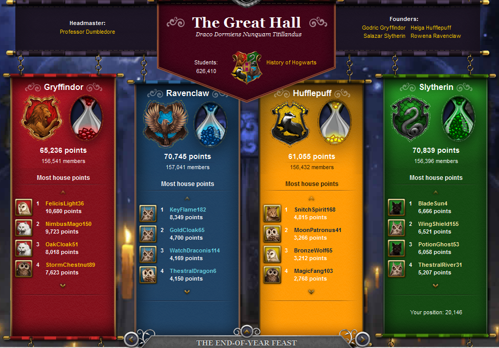 The end of year feast and the house points from the beta version of Pottermore, taken from the Pottermore Wikia, 2011.